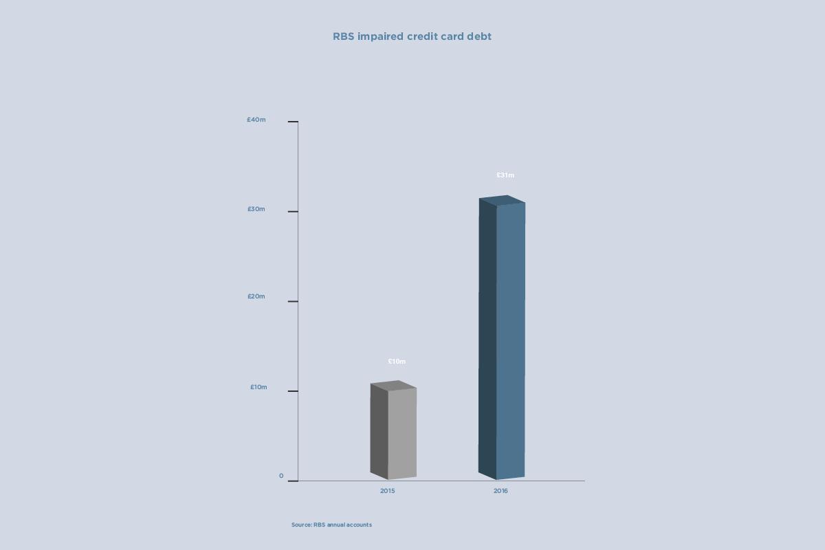 Amber graph2 (2).jpg