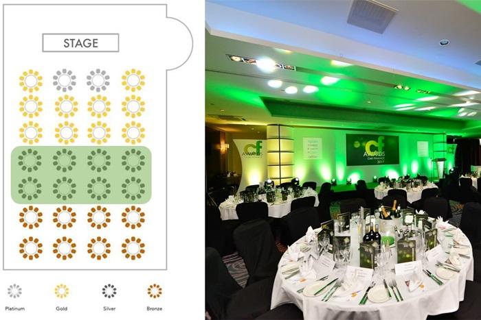 Silver table - Car Finance Awards