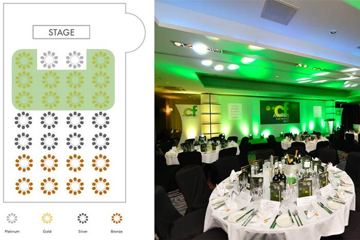 Gold half table - Car Finance Awards