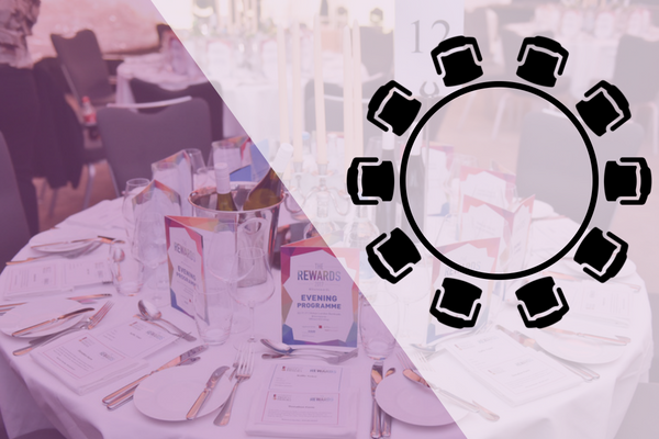 The Rewards awards table