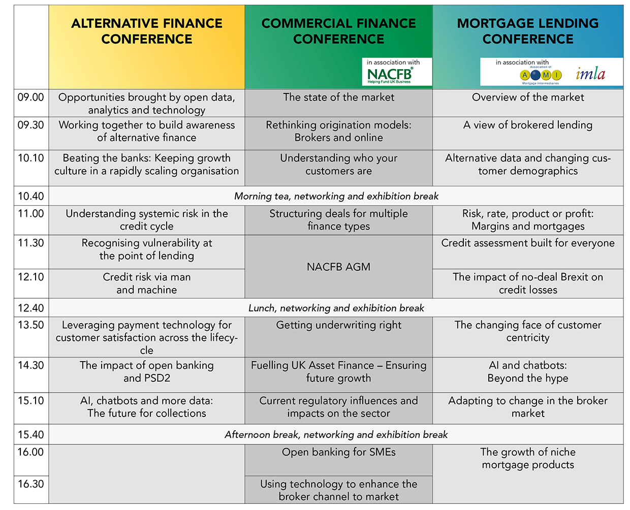 Credit Strategy - Lending Summit - Pages - Agenda 2018