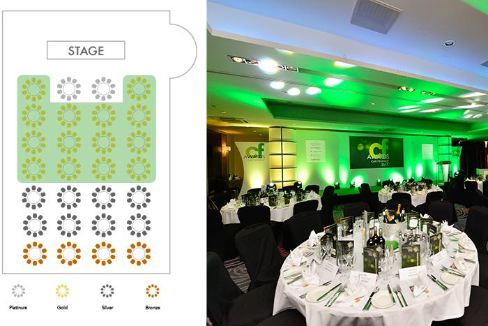 Gold_table_-_Car_Finance_Awards.jpg