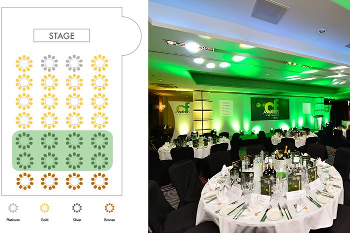 Silver_table_-_Car_Finance_Awards.jpg