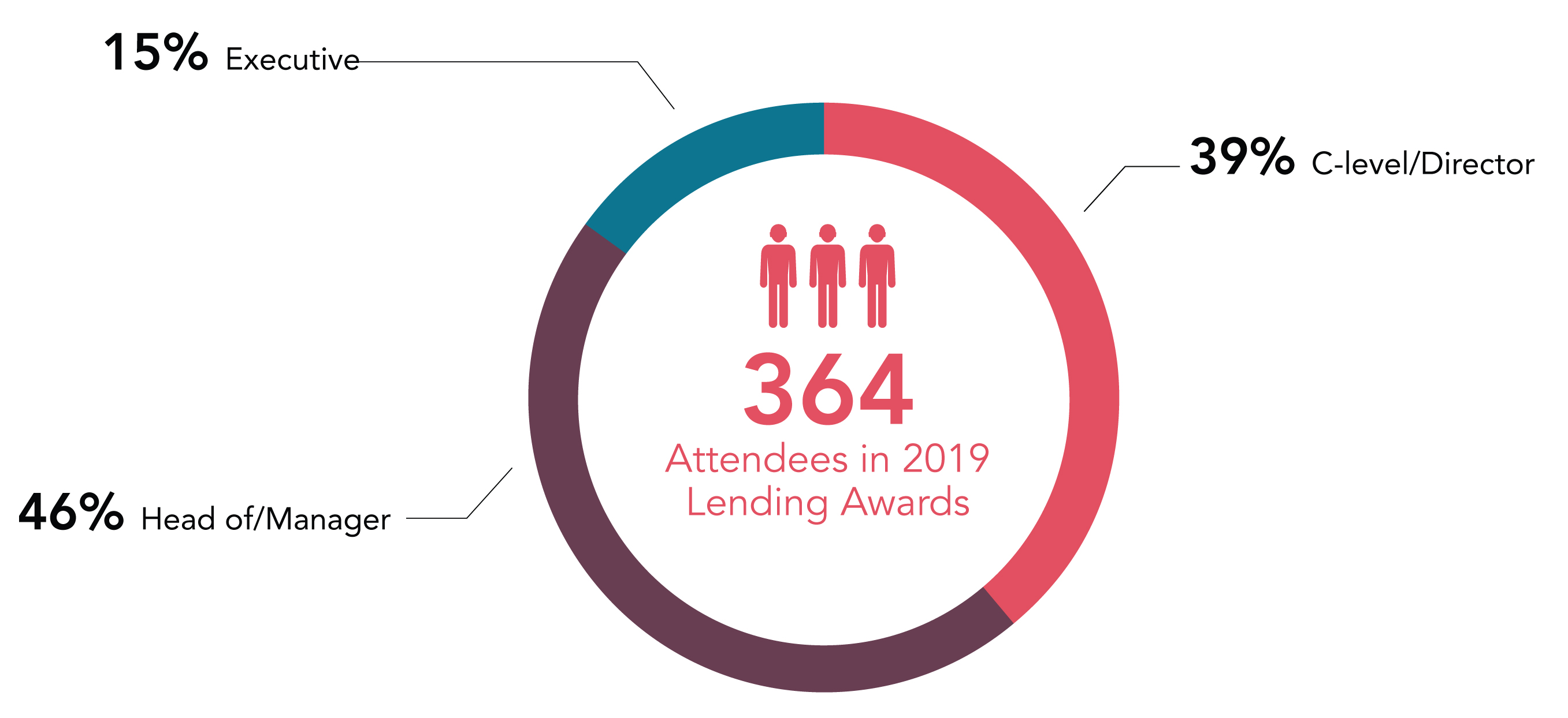 Lending Awards_infographic_-01.jpg